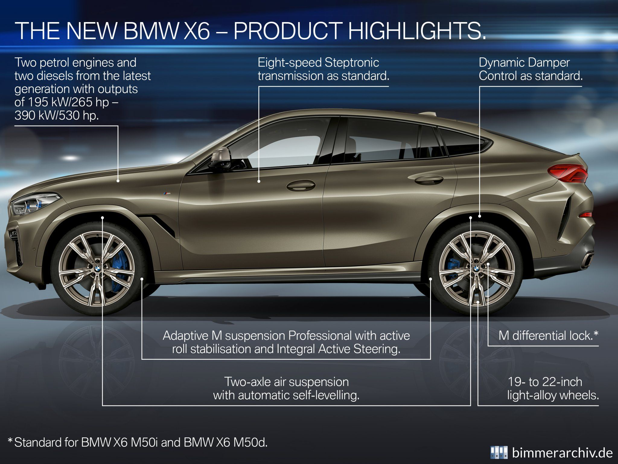 BMW X6 - Highlights