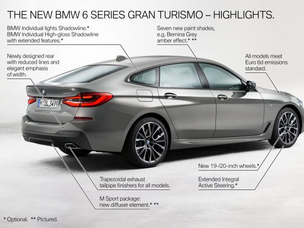 BMW 640i xDrive Gran Turismo - Highlights