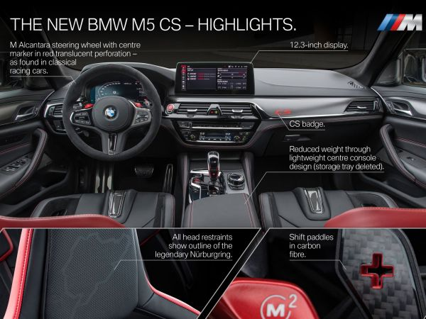 BMW M5 CS - Highlights