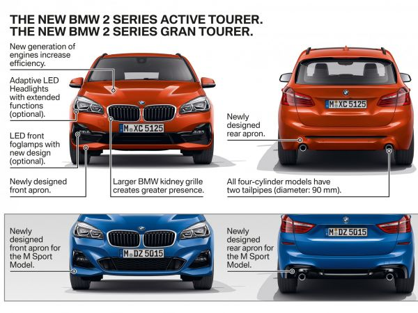 BMW 2er - Highlights