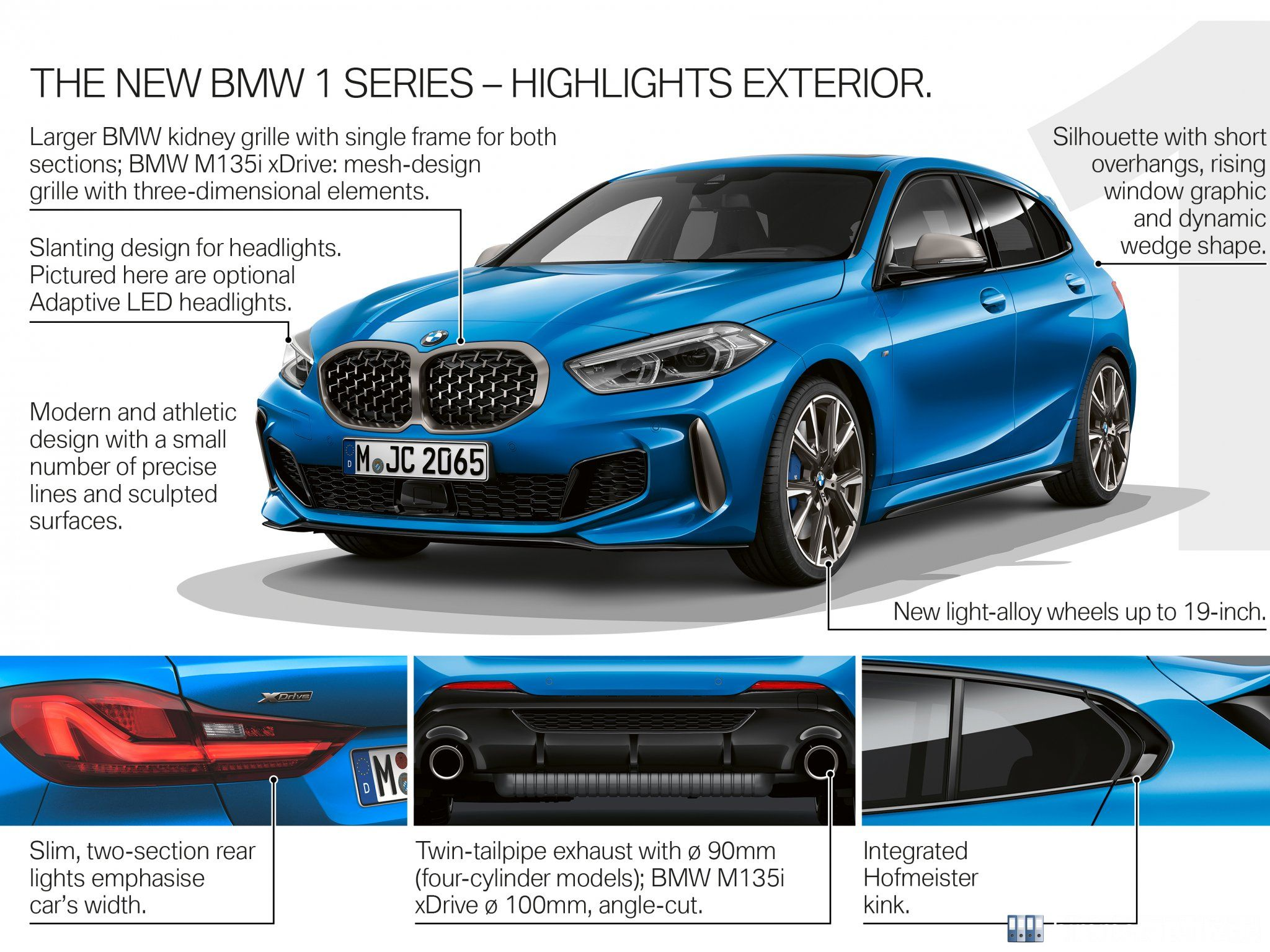 The all-new BMW 1 Series - Product Highlights