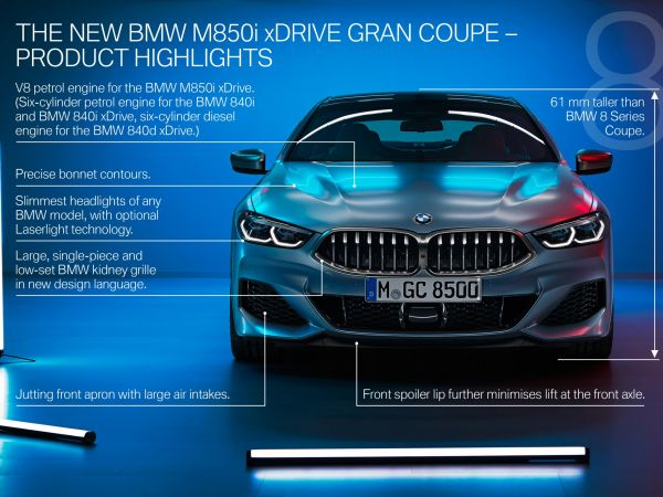 BMW 8 Series Gran Coupe - Highlights