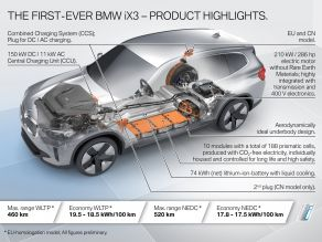 BMW iX3 - Highlights