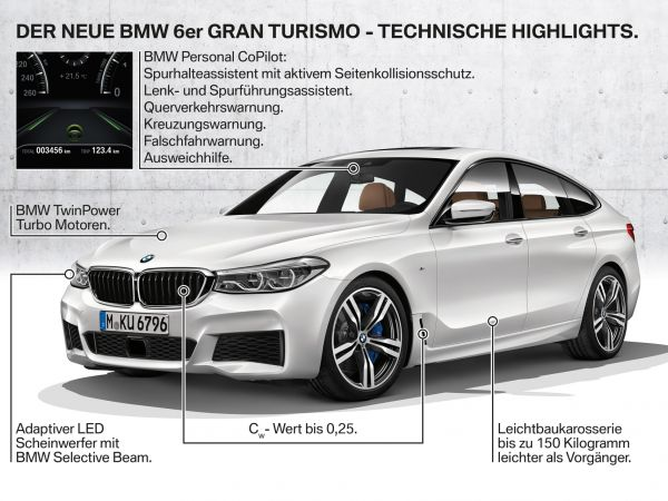 BMW 6 Series Gran Turismo - Features