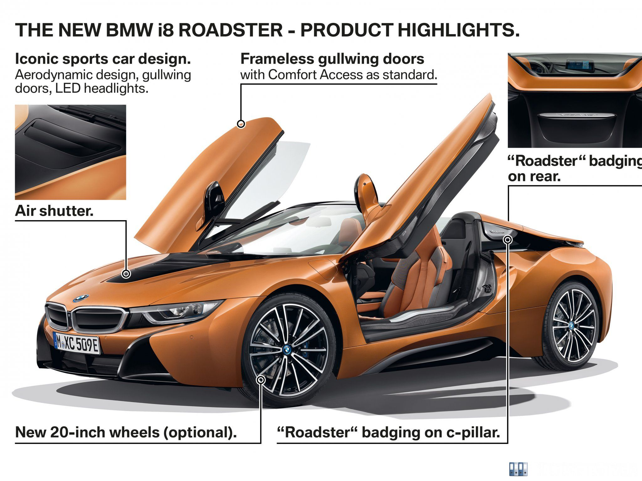 Model Archive for BMW models · BMW i8 Roadster - Highlights ...