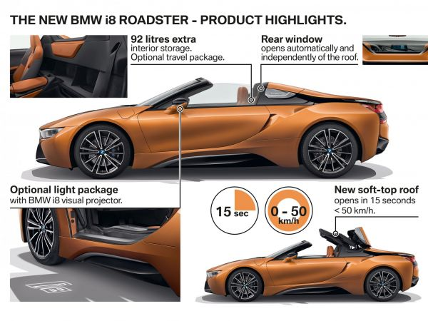 BMW i8 Roadster - Highlights