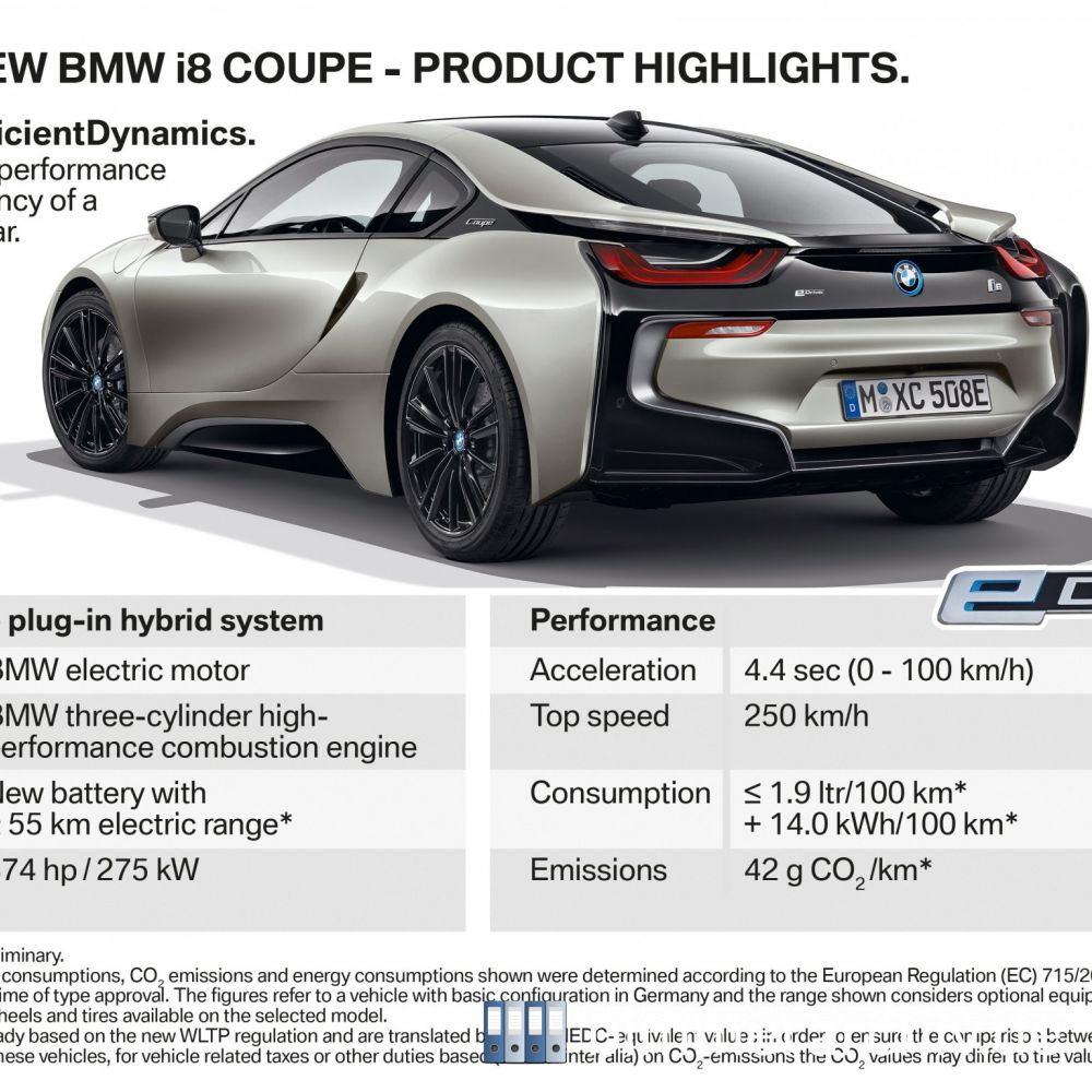 Model Archive For Bmw Models Bmw I8 Coupe Highlights