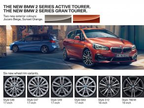 Model Archive for BMW models · BMW F46 · Development Code